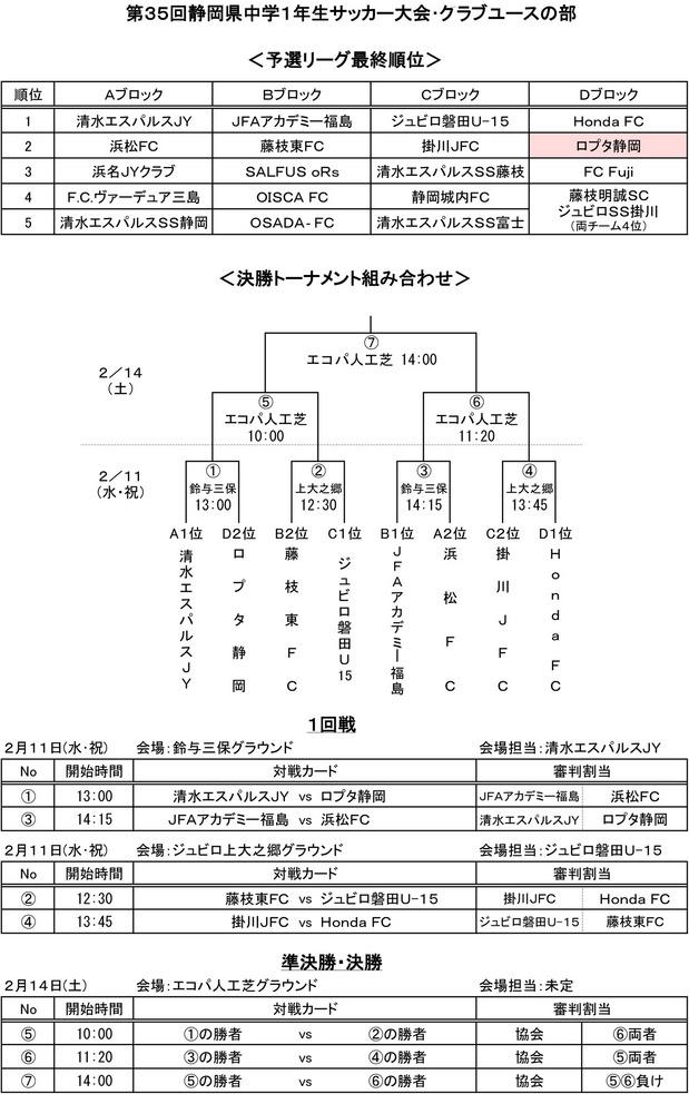 第35回静岡県中学1年生サッカー大会・クラブユースの部 決勝トーナメント組み合わせ(H26年度)